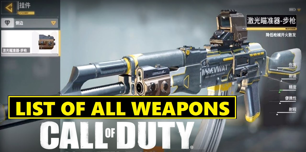 Call of Duty Mobile: List of all Weapons – Mobile Mode Gaming